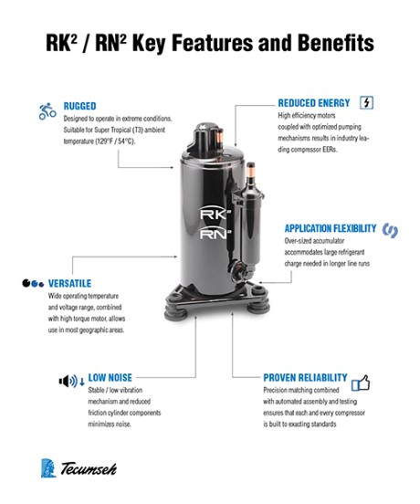 RK2 RN2 Series Rotary Compressors